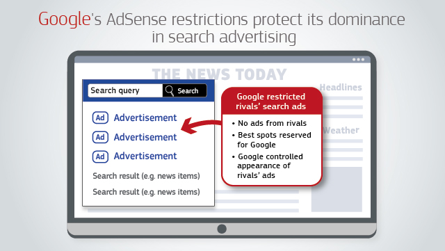 The European Commission has provided a handy slide explaining Google's restrictive practices (Image source: European Commission)