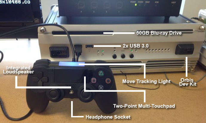PlayStation 4 devkit and controller. (Source: Reddit)