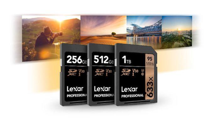 Lexar Announces HUGE 1TB V30 633x SDXC UHS-I card - CES 2019
