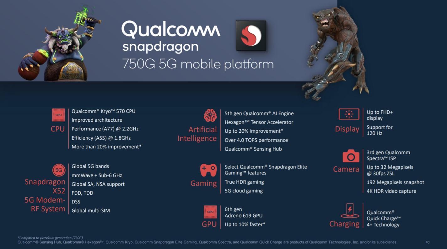 Qualcomm Snapdragon 750G 5G Processor