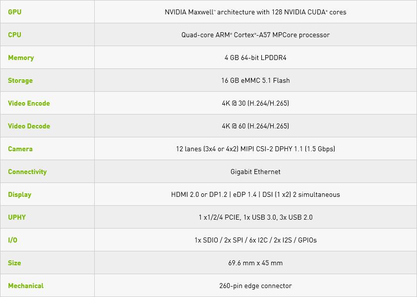 Machine learning from US$99: Nvidia unveils tiny Jetson Nano