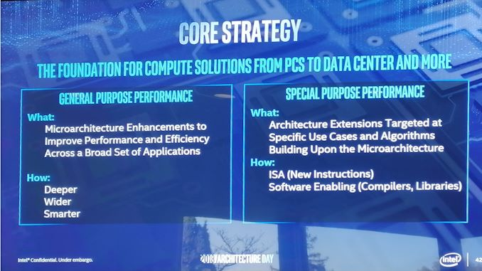 Intel talks about upcoming 10nm 'Sunny Cove