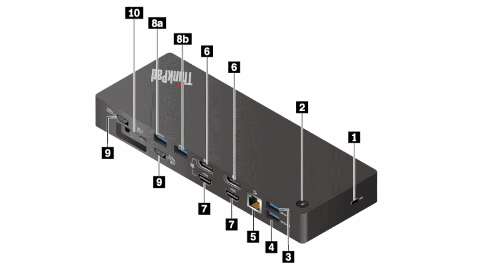 ThinkPad Thunderbolt Workstation Dock: The new docking