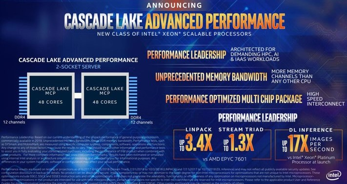 Key selling points for the upcoming Cascade Lake-AP Xeon Scalable CPUs (Source: Intel)