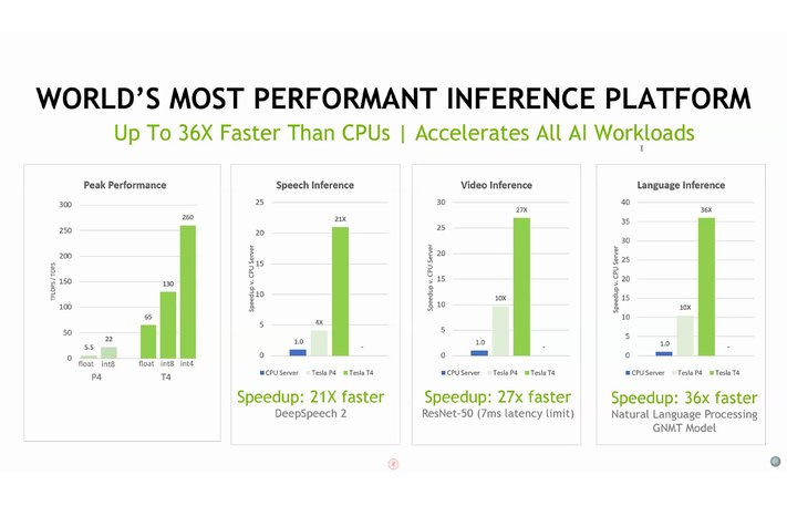 Performance gains over server CPUs (Source: Nvidia)