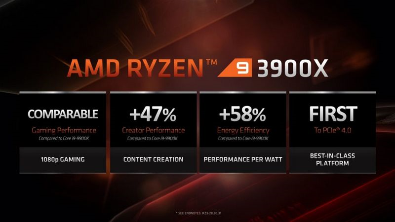 The Ryzen 9 3900X eats Intel and Threadripper processors for