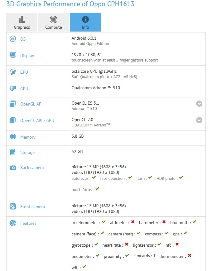 Oppo F3 Plus specifications revealed through GFXBench ...