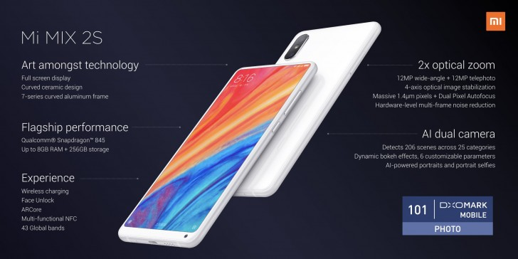 Some of the highlights of the Mi MIX 2S model (Source: Xiaomi)