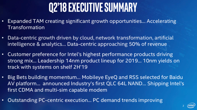 Expect systems powered by Intel 10nm chips in shelves by