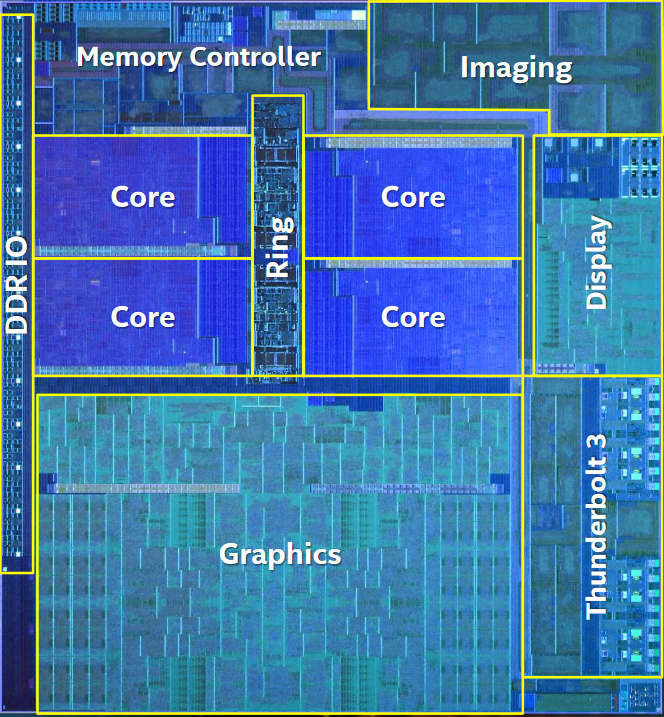 Intel offers a deep dive into 10nm Ice Lake, will also be