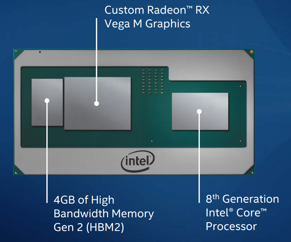 Updated Intel Kaby Lake G Family Goes The Way Of The Dodo
