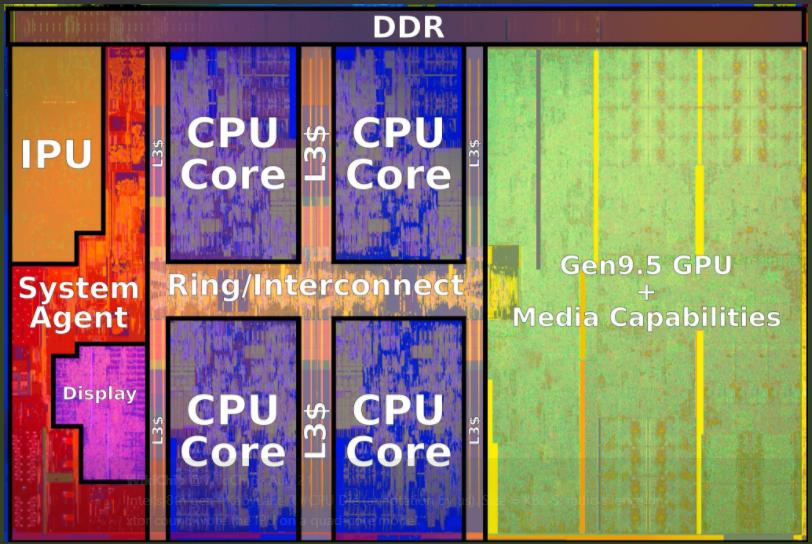 Intel 8th gen Kaby Lake-R vs 7th gen Kaby Lake performance ...