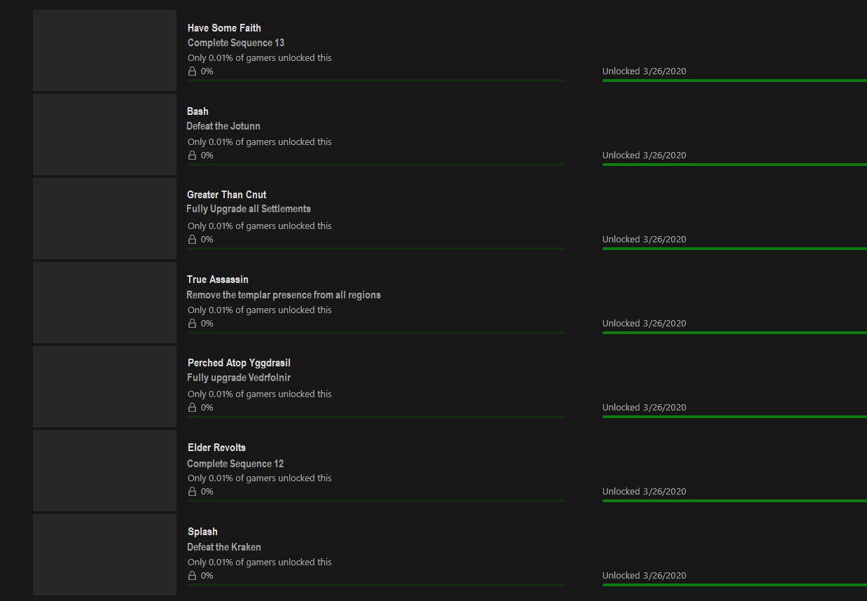 Alleged Assassin S Creed Valhalla List Of Achievements Leaked