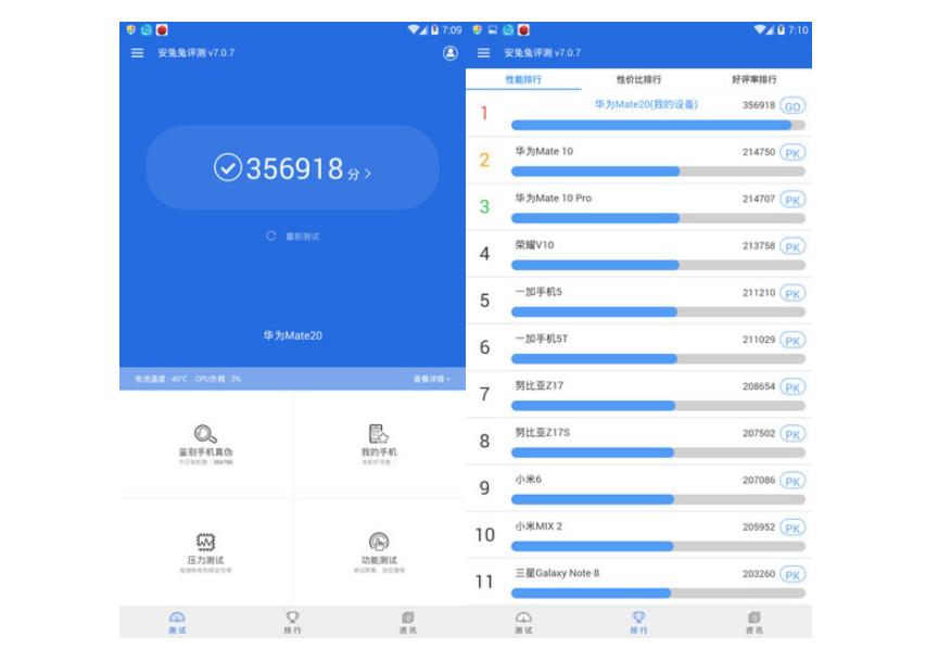 Kirin 980-powered Huawei Mate 20 makes shock AnTuTu appearance