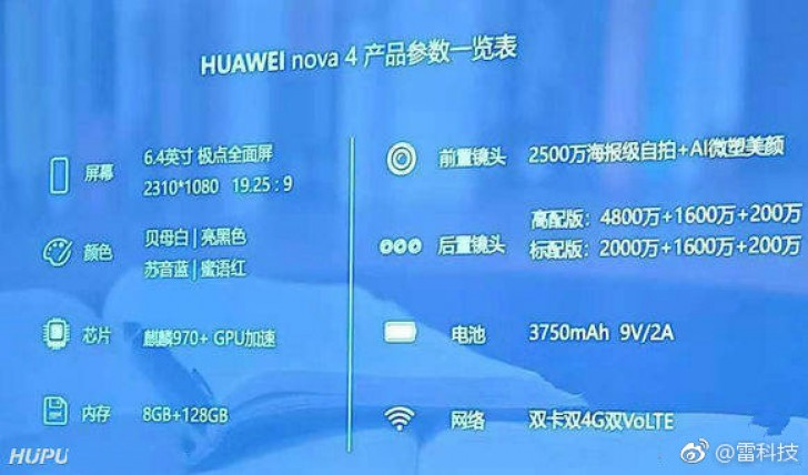 The slide purportedly containing all the information on the Nova 4. (Source: GizChina)