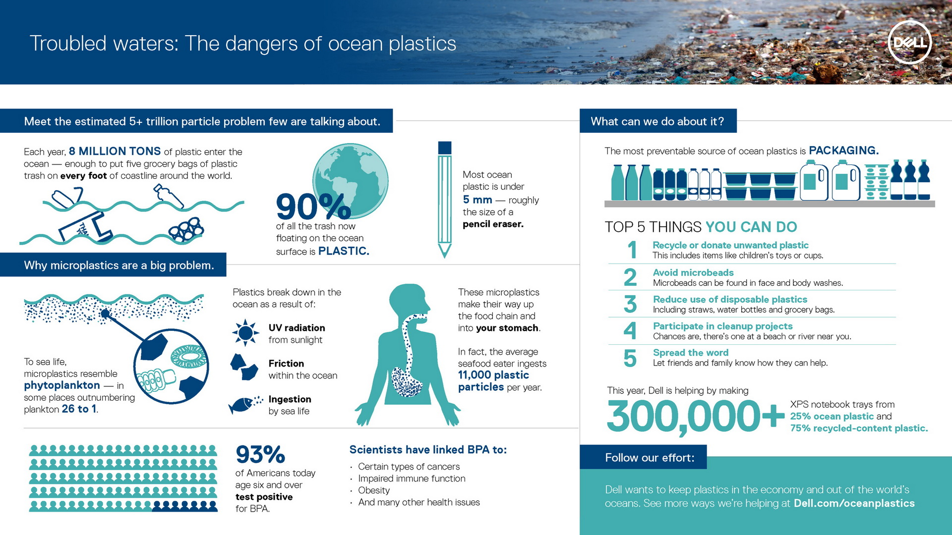 dell picking up plastic waste from oceans for use as new