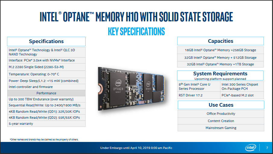 Intel Optane H10 offers the best of 3D Xpoint and QLC NAND on one M