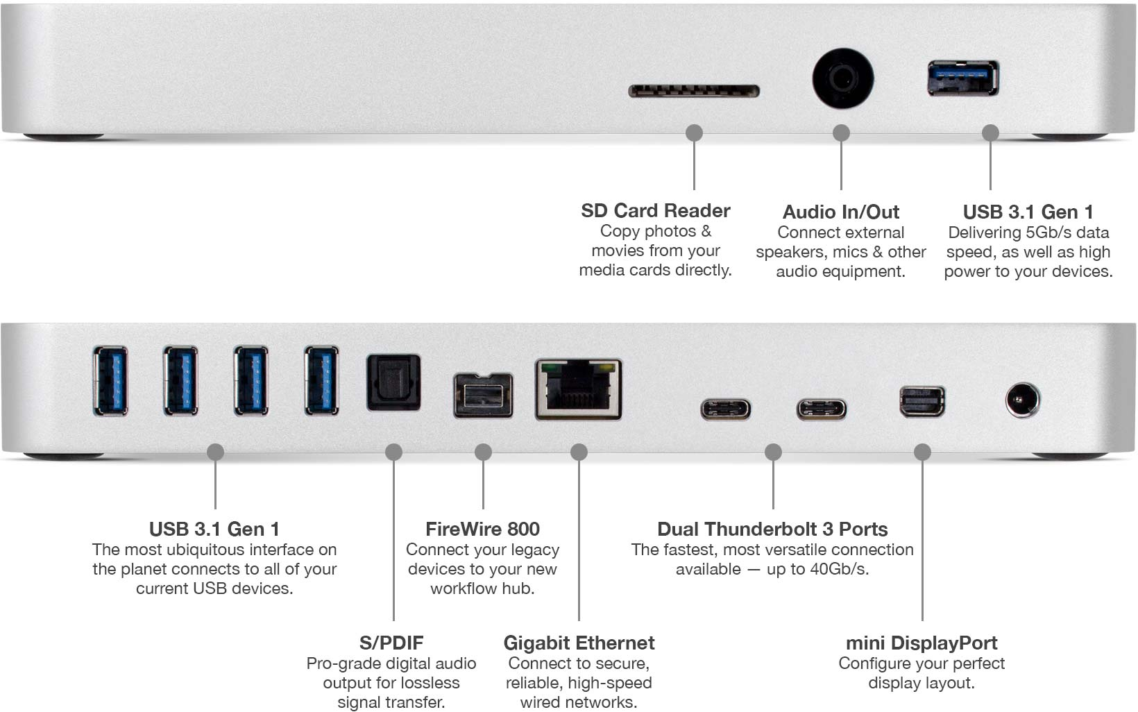 owc_thunderbolt_3_dock_ports%402x Hdmi Home Wiring Diagram Smart on