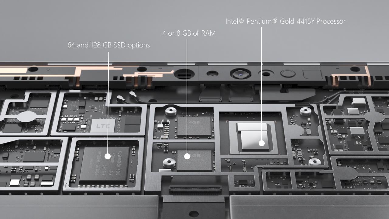 Three Way Shootout: iPad Pro 11, Galaxy Tab S4 and Surface