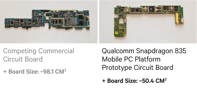 The small circuit board footprint of the Snapdragon platform will enable thinner and lighter PCs. (Source: Qualcomm)