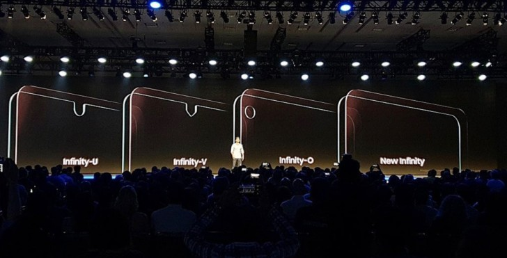 A slide showing the Infinity Display and its new notched prototype variants. (Source: Samsung)