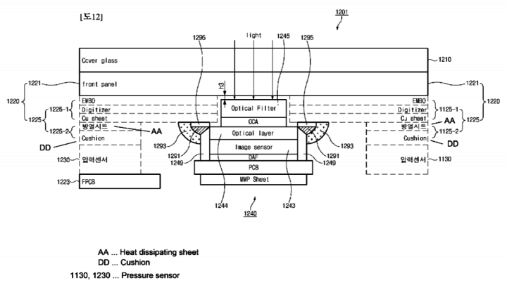 The schematic referring to optical components in the new Samsung patent
