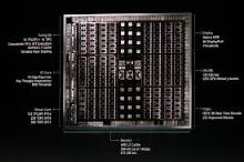 The Turing architecture found in the newest GF RTX cards. (Source: NVIDIA)
