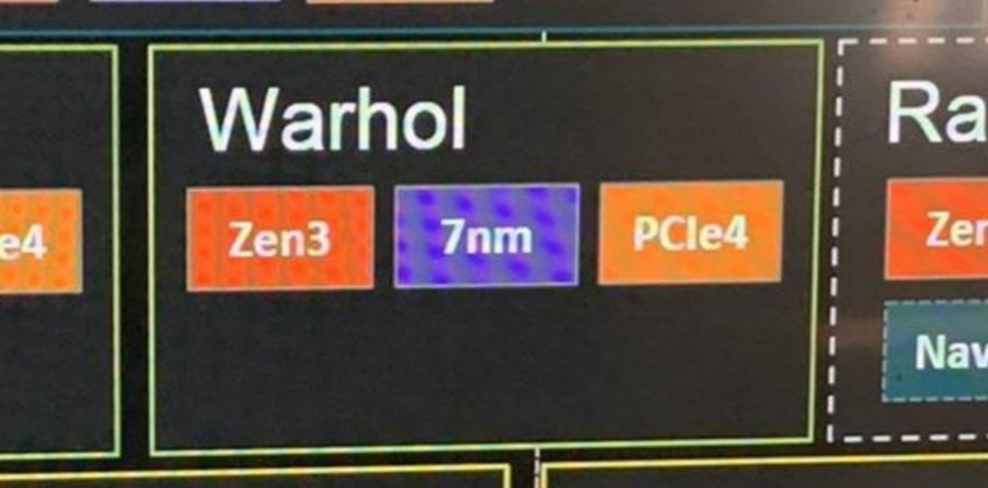 Leak Reveals Warhol As Codename For Zen 3 Based 7nm Amd Ryzen 5000 Processors Navi Igpus Might Be Implemented In Zen 4 Based 5nm Ryzen 6000 Raphael Series Notebookcheck Net News