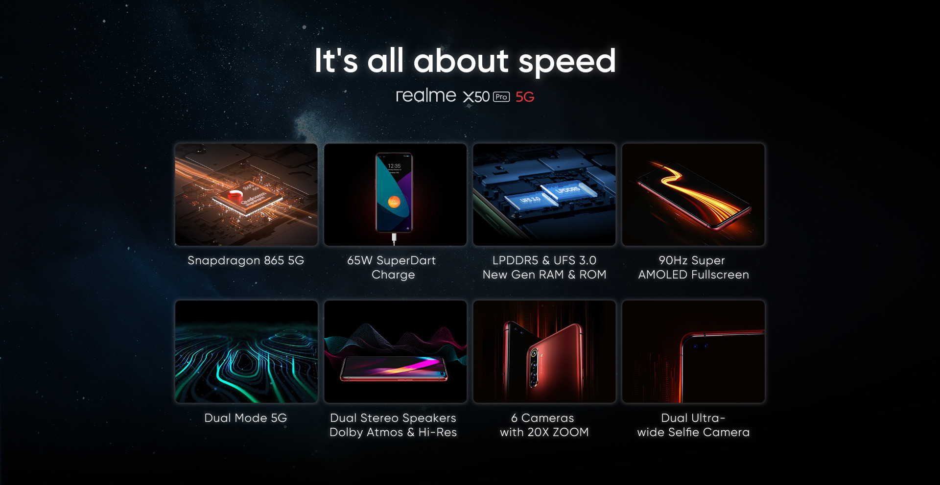 Realme X50 Pro Player Edition launched: Price, specifications and more