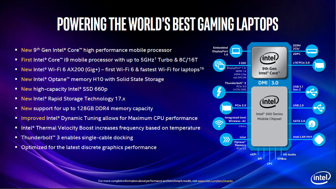 Intel announces powerful 9th Gen Core H-series processors for gaming laptops