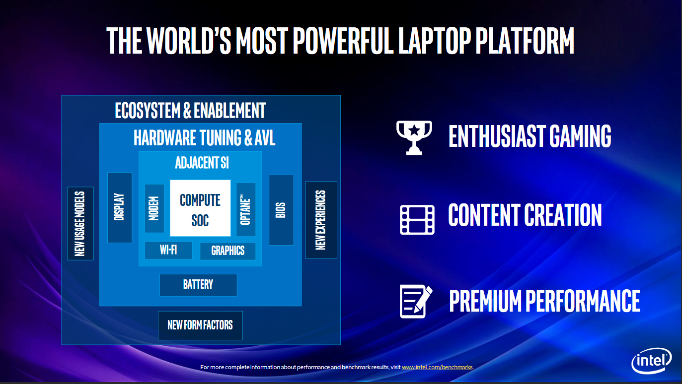 Intel launches new 9th Gen Core laptop processors