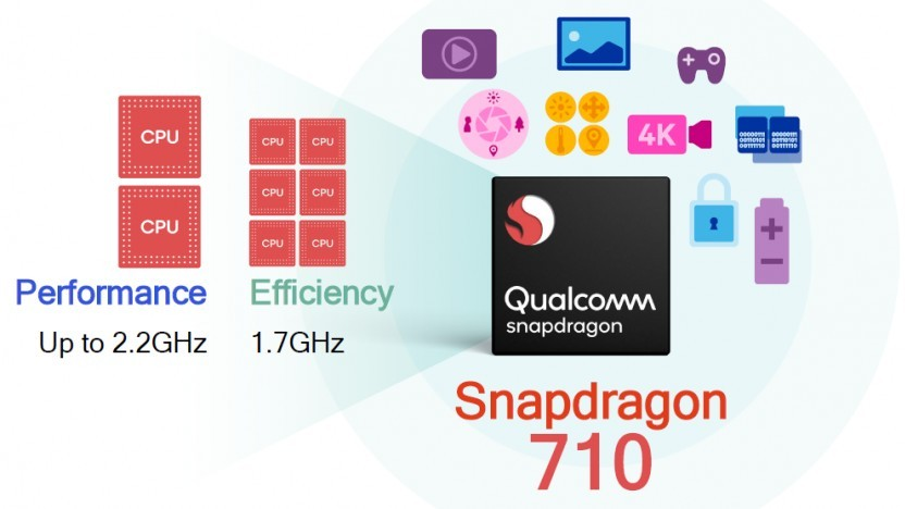 Qualcomm Snapdragon 710 SoC - NotebookCheck net Tech