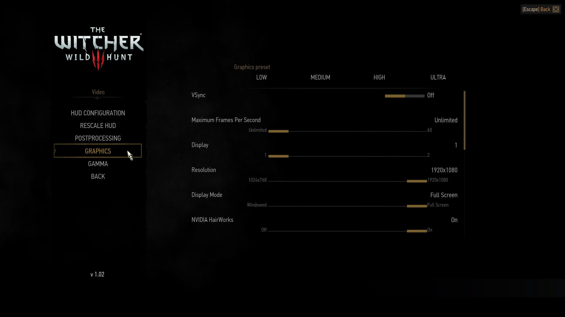 witcher 3 max level