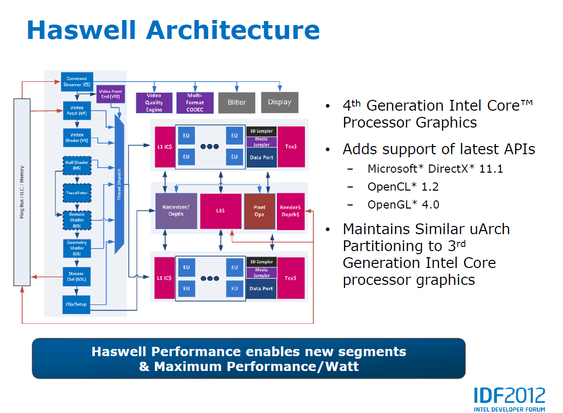 Review Intel Haswell Processors - NotebookCheck.net Reviews