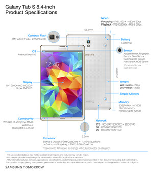Galaxy-Tab-S-8_4_Specifications