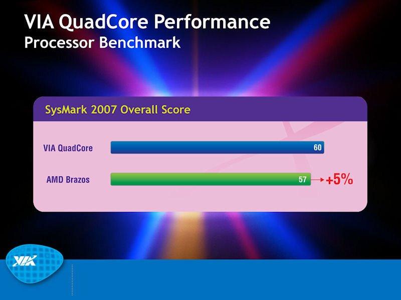 VIA Nano QuadCore L4700 Notebook Processor - NotebookCheck