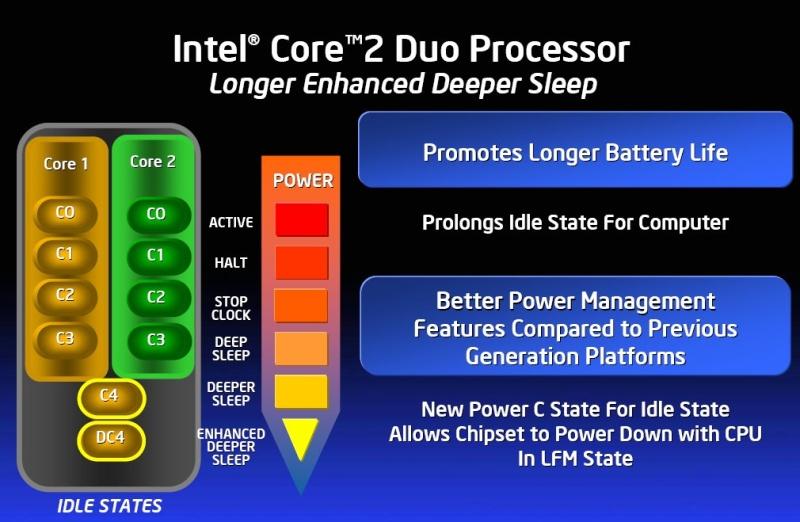 2 53 ghz intel core 2 duo vs i5