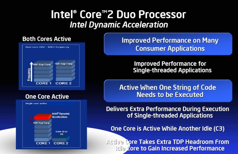 Intel Core  Duo Notebook Processor