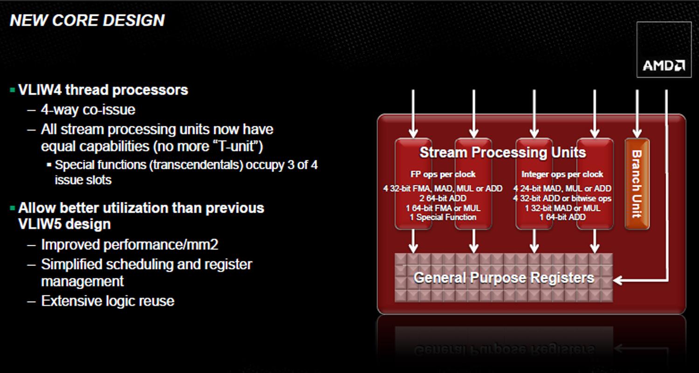 similiar intel i7 die keywords i7 cpu wiring diagram i7 circuit diagrams