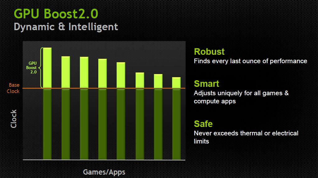 Nvidia geforce gt 740m видеокарта 4