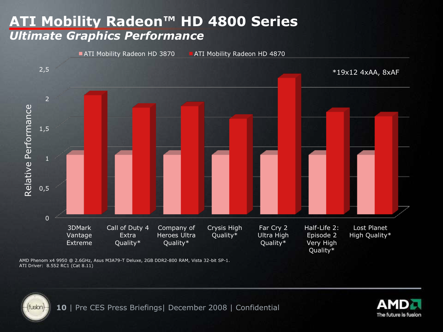 HP ATI Mobility Radeon HD 3400/X1270 Graphics Treiber Windows 7