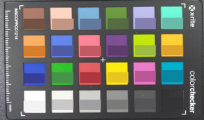 ColorChecker colors. Bottom half: original color overlay.