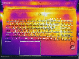Keyboard heat map (Witcher 3)