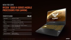 First Zen+ gaming laptop: the ASUS TUF FX505DY