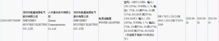 Xiaomi has certified a 120 W charger with the 3C. (IImage source: Gizchina)