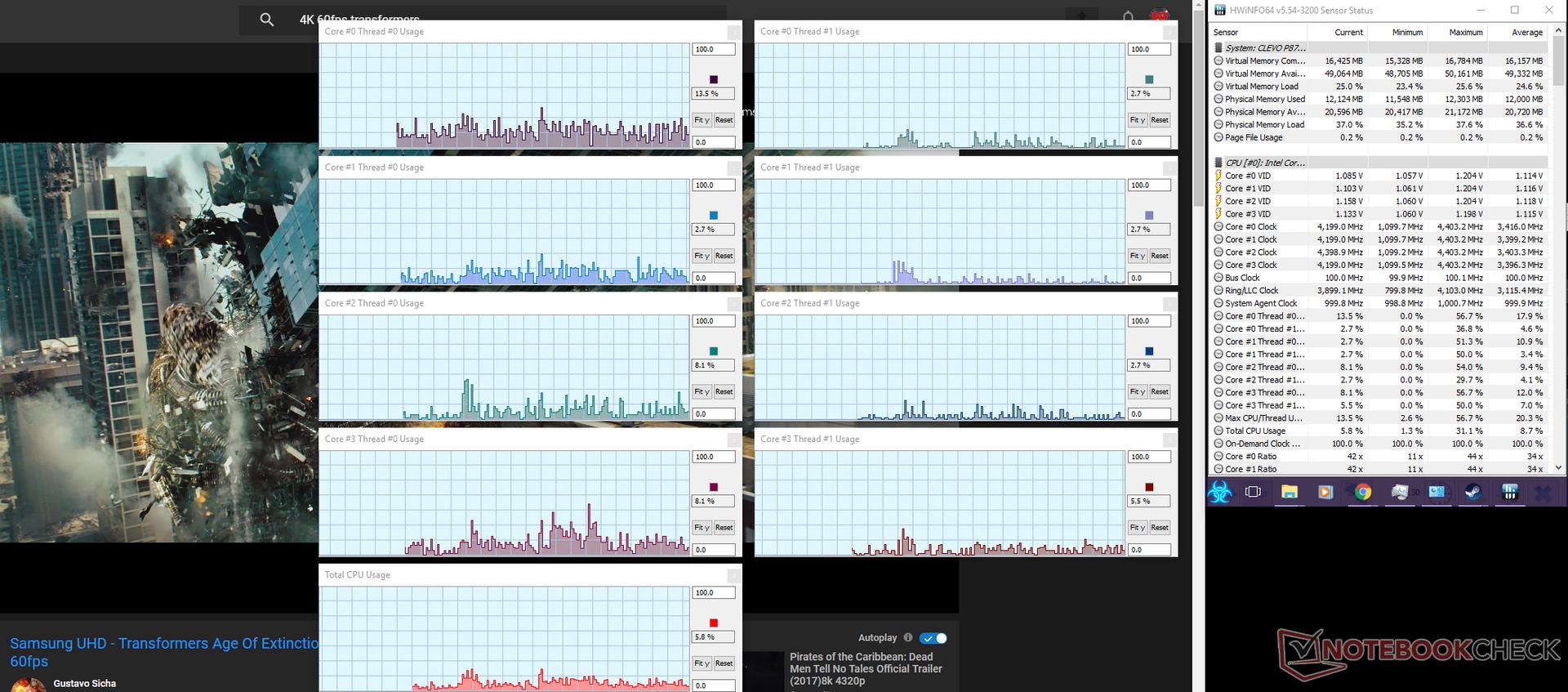 Performance comparison: 15 W ULV dual-core vs  45 W HQ quad-core CPU