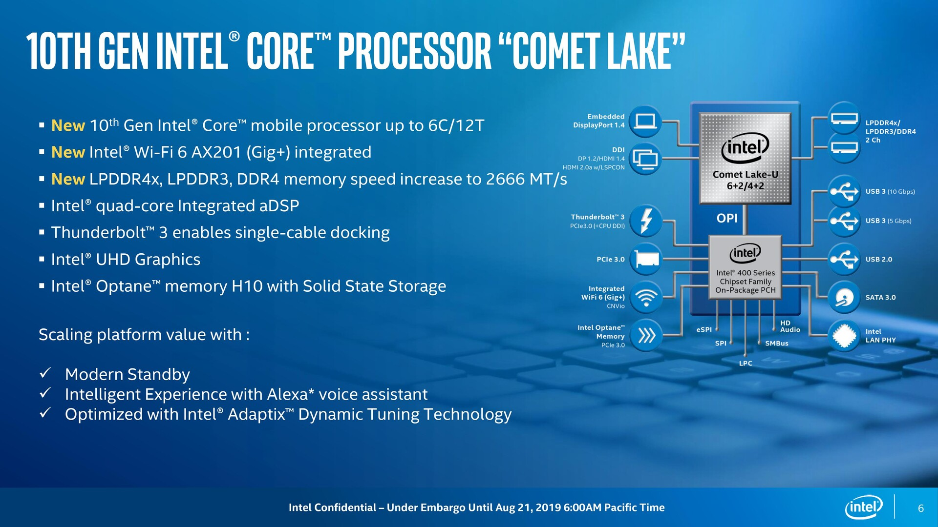 Intel launches Comet Lake-U and Comet Lake-Y | Techno FAQ