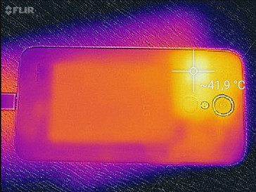Heat-map back
