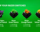 Razer makes a handy dandy visual guide to its family of mechanical switches (Source: Razer)
