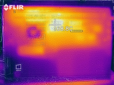 stress test heatmap, 21 degrees ambient temperature, bottom